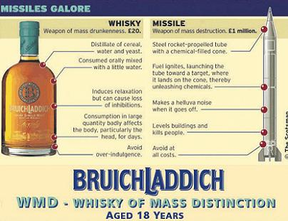 Whisky of Mass Destruction
